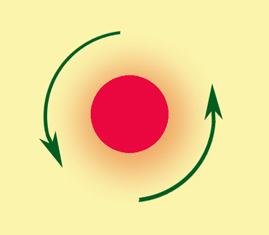 Rotation-de-particule