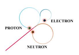 proton-neutron